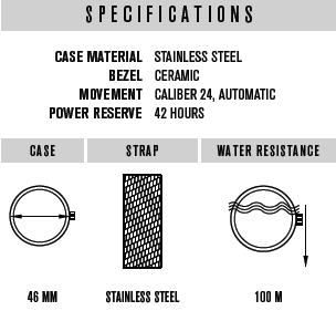 Breitling Chronoliner Specs